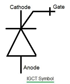 IGCT symbol