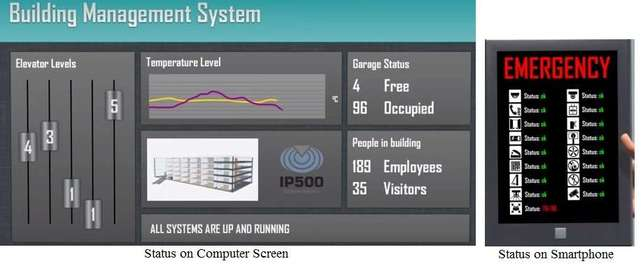 IP500 building management system