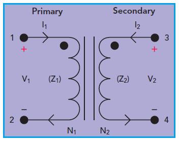 Ideal Transformer schematic