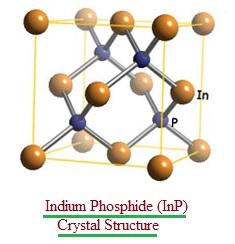 Indium Phosphide (InP) crystal structure