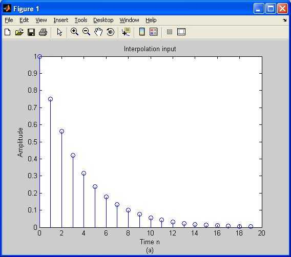 interpolation input exponential function