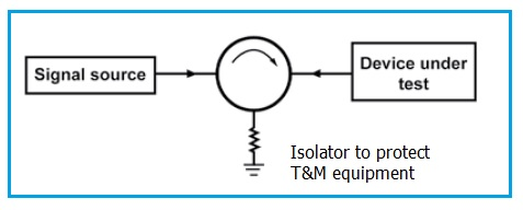 Microwave Isolator application note-2, in protecting test and measurement equipments