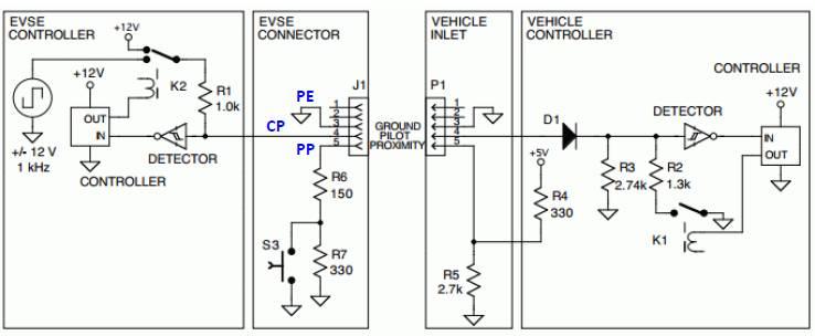 J1772 Signaling Circuit