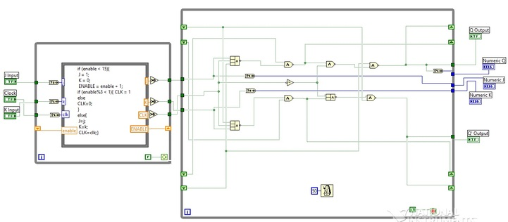 JK flipflop labview subvi block diagram