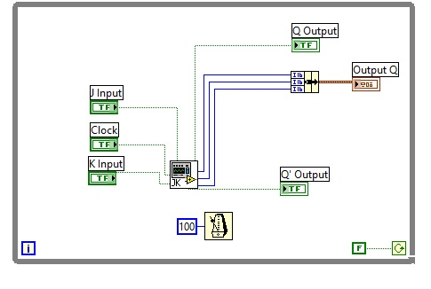JK flipflop labview vi block diagram