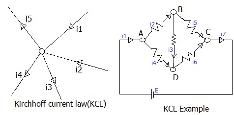 Kirchhoff current law-KCL