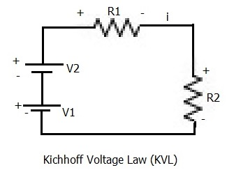 Kirchhoff voltage law-KVL
