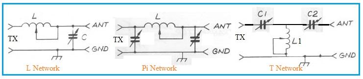 L, Pi, T, Antenna Tuner Circuits