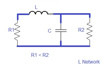 L Network impedance matching