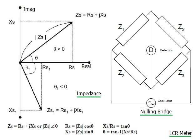 LCR meter working principle, How LCR meter works, LCR meter nulling bridge type