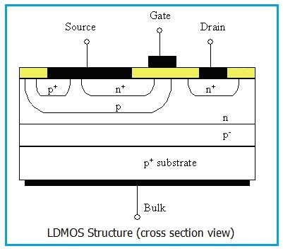 LDMOS structure
