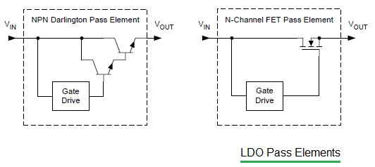 LDO pass elements