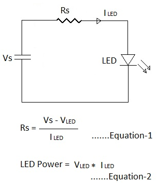 LED resistor calculator equation or formula
