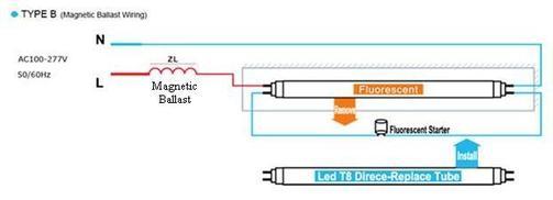 LED tube type-B