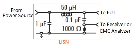 LISN-Line Impedance Stabilization Network