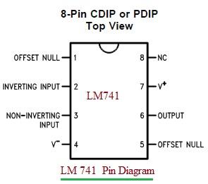 LM741 Pin Diagram