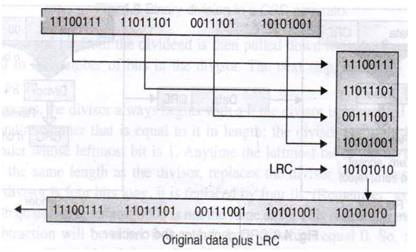 LRC error detection method