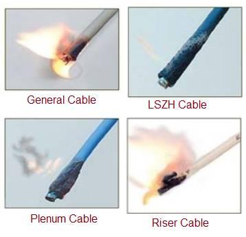 LSZH cable vs Plenum cable vs Riser cable