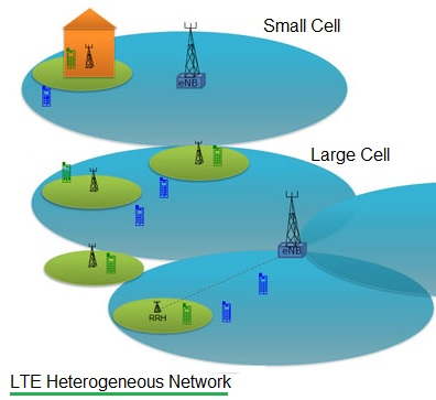 LTE small cell vs large cell