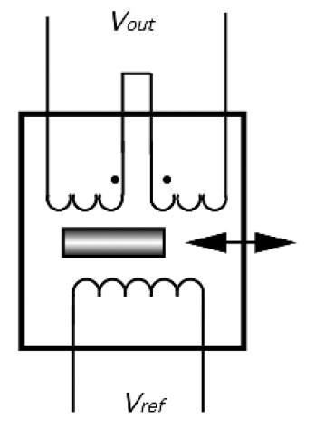 LVDT sensor circuit diagram