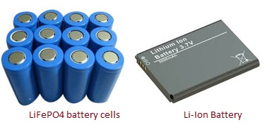 LiFePO4 battery vs Li-Ion battery