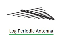 Log Periodic antenna used for EMI