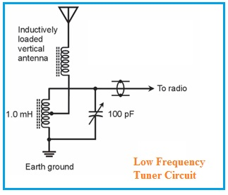 Low Frequency Tuner Circuit