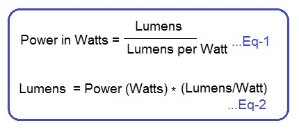 Lumens vs Watts conversion Formula