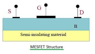 MESFET structure