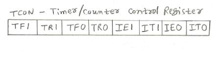 Microcontroller TCON register