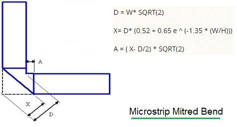 Microstrip Mitred Bend