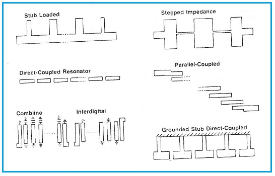 Microstrip filter structure types