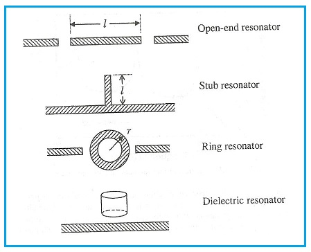 Microstrip resonator types