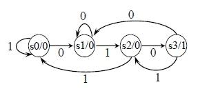 Moore Machine FSM diagram