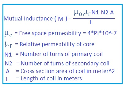 Mutual Inductance Formula-2