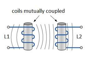 Mutual Inductance between coils