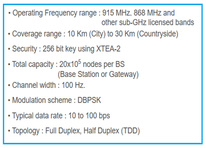 NB-Fi specifications