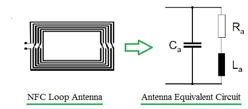 NFC Antenna Equivalent Circuit