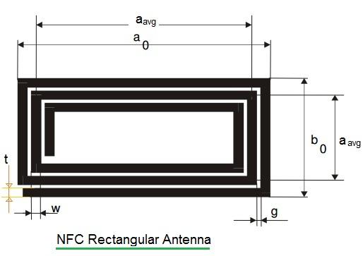 NFC rectangular antenna