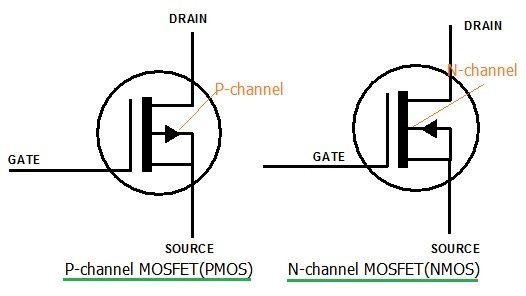 MOSFET-NMOS symbol vs PMOS symbol