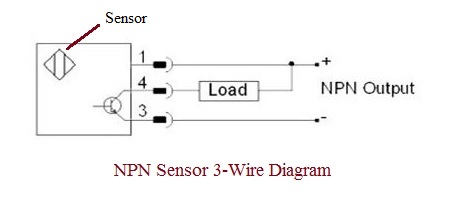 NPN Sensor 3 wire diagram