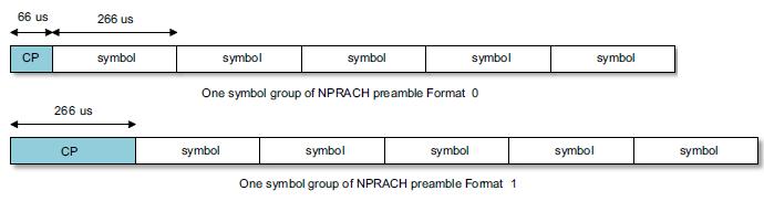 NPRACH formats