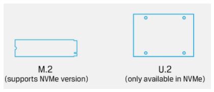 NVMe SSD Form Factors