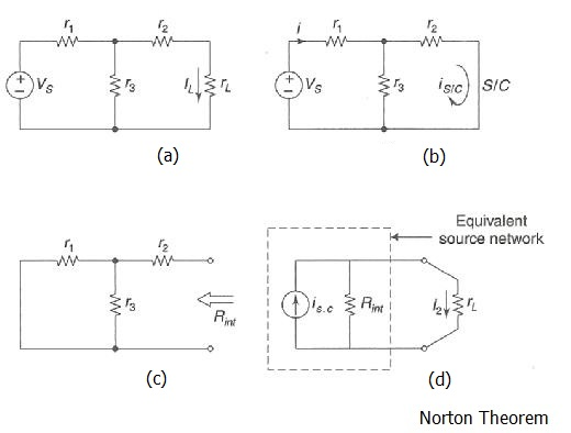 Norton theorem