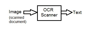 OCR-Optical Character Recognition