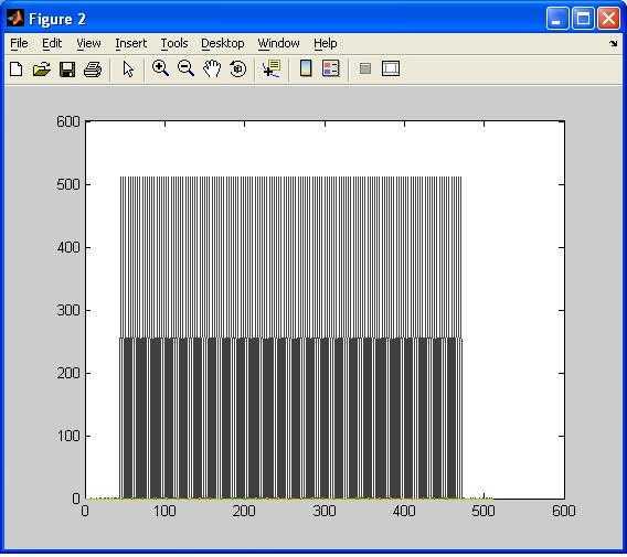 OFDMA matlab IFFT 512 output2
