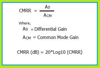 op amp CMRR formula
