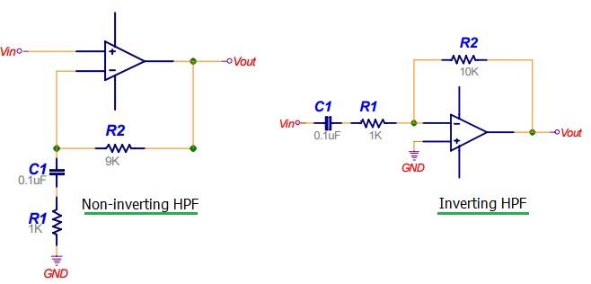Op-Amp HPF