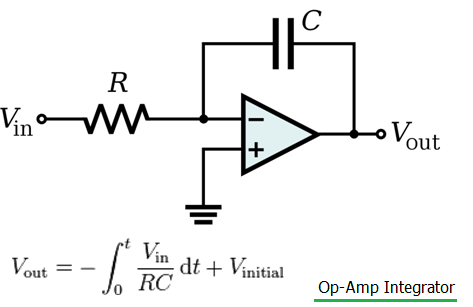 741 Operational Amplifier Basics And Applications