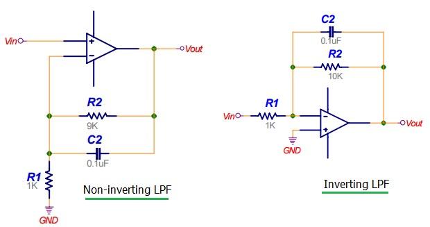 Op-Amp LPF